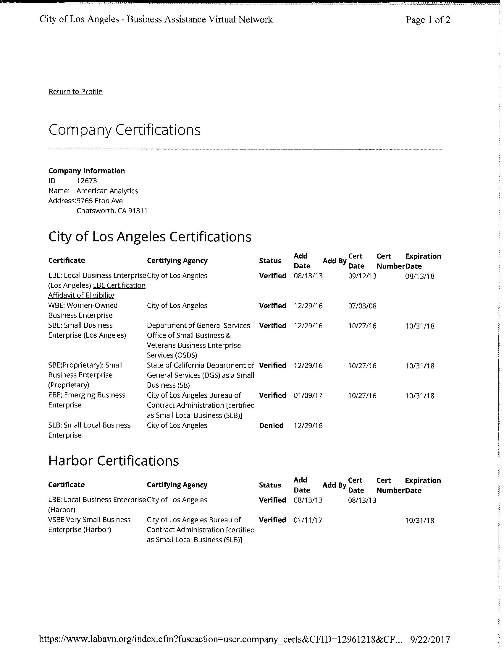 LABAVN Certification